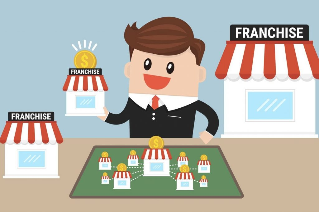 Franchises Available in India